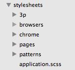 Screenshot of stylesheets directory